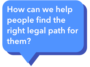 How can we help a person figure out the right path and resources for their case?