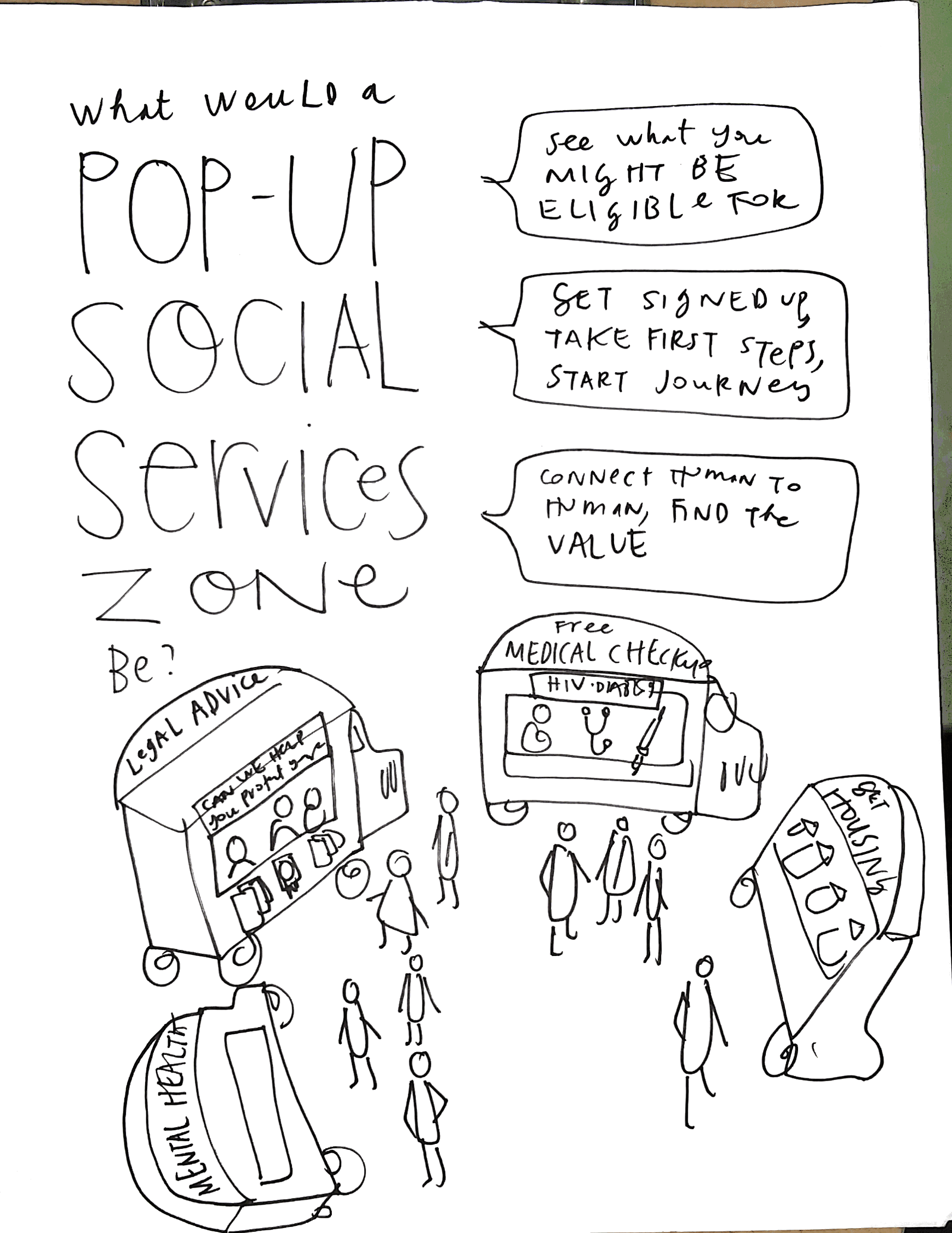 Pop-Up Legal Service Zone