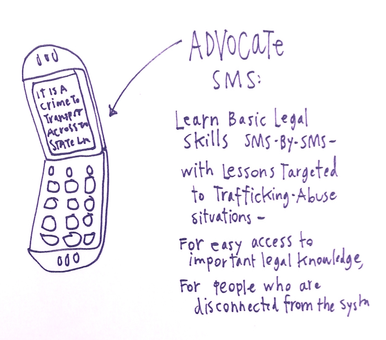 Legal Design Ideas - ideabook for access to justice - Advocate SMS