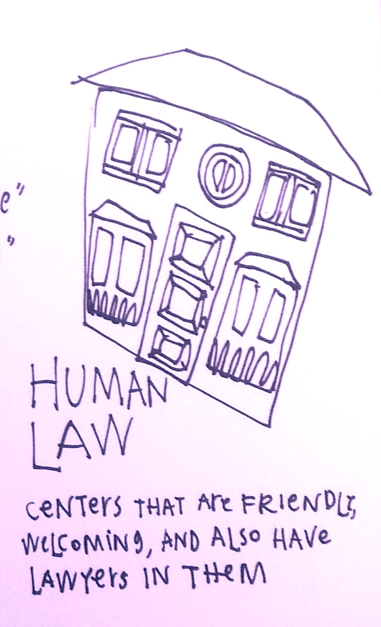 Legal Design Ideas - ideabook for access to justice - Human Law