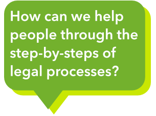 How can we help people navigate the steps-by-steps of legal processes?