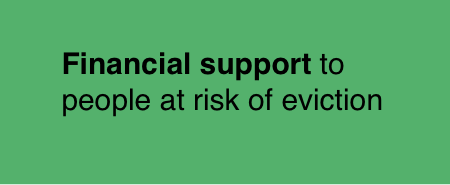 Financial support to those at risk of eviction