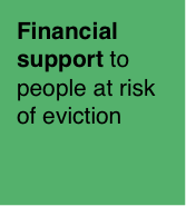 Financial support to people at risk of eviction