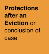 Protections after an eviction or conclusion of case