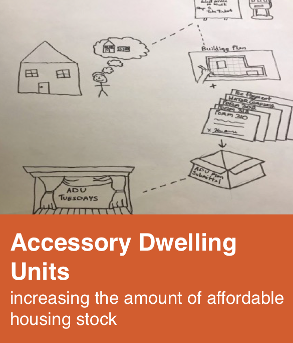 Accessory Dwelling Unit Project