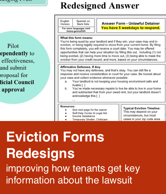 Eviction Forms Redesigns
