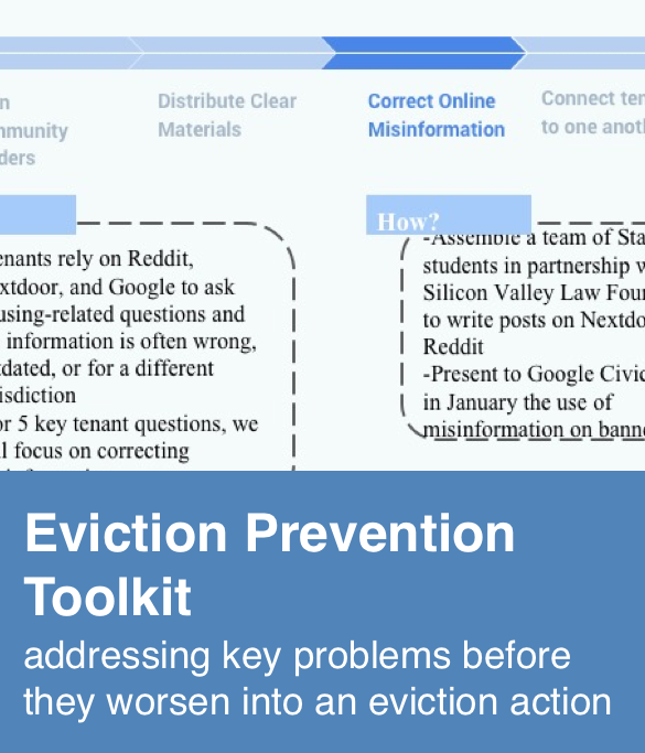 Eviction Prevention Toolkit